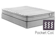 Full Firm Pocket Coil Mattress Set